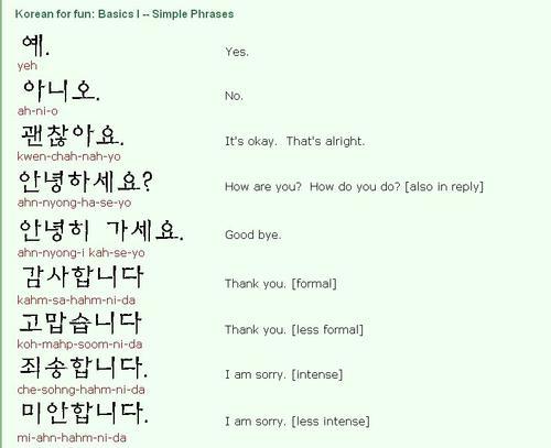 Simple korean phrases ren korean italki defteri these are some simple korean phrases im sure that most of you know them m4hsunfo